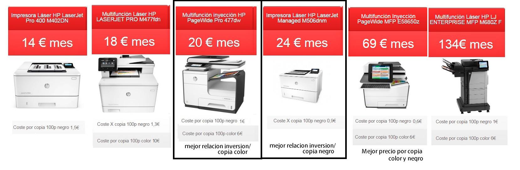 Impresoras en coste por copia con mantenimiento \