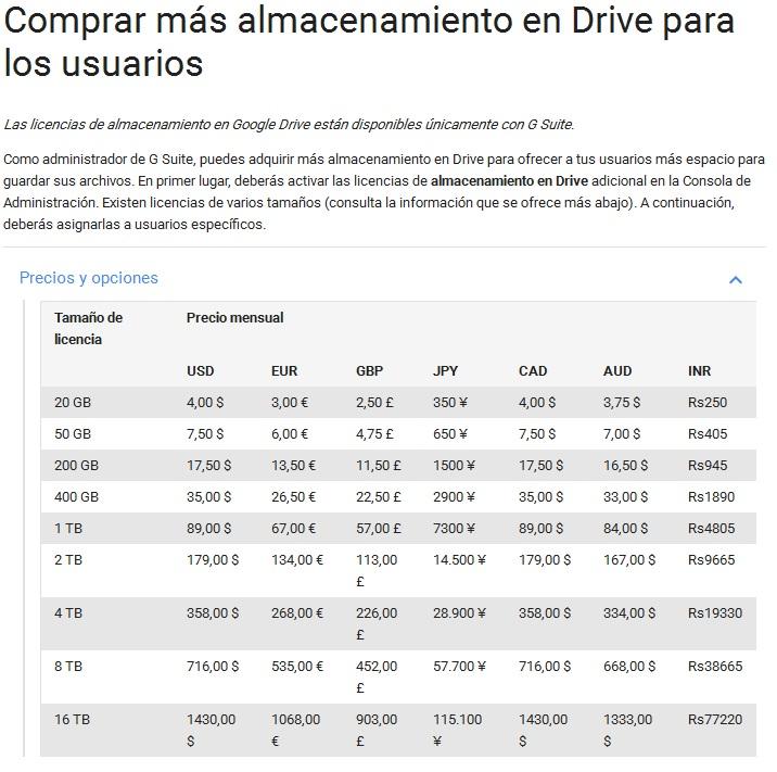 googledrive-tarifas