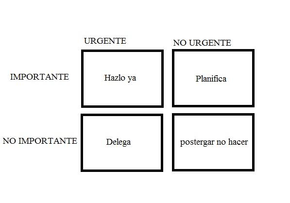 matriz-importante-urgente