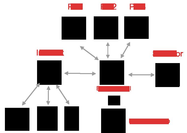 ¿Cómo funciona el backup online?