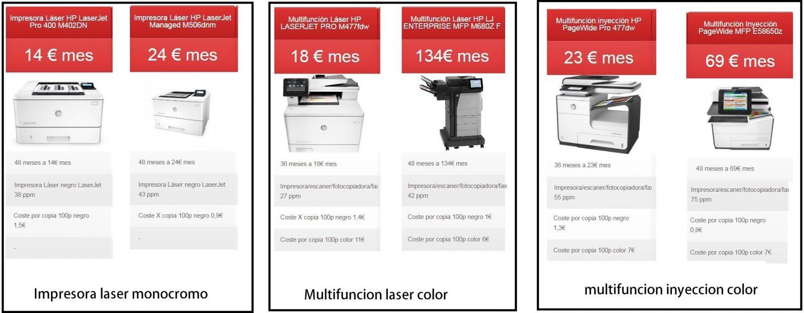 Elige la impresora para tu oficina